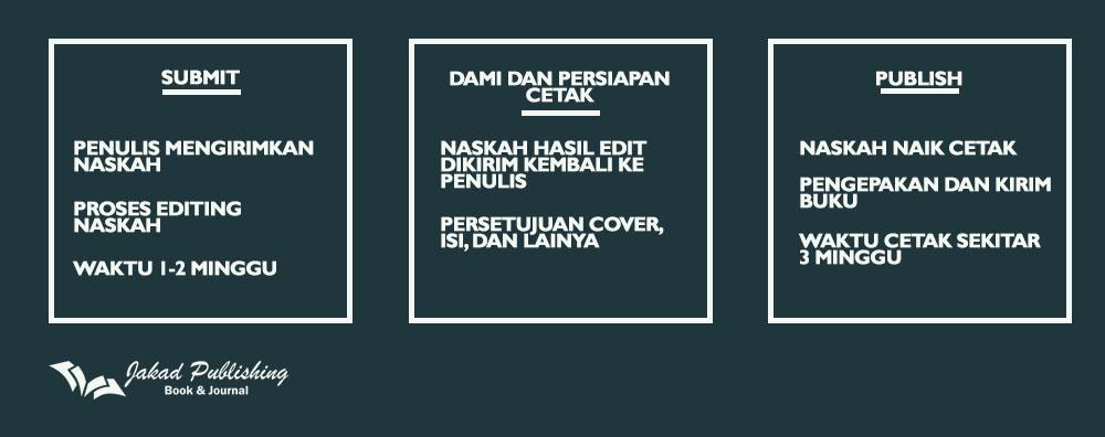 Jasa Penerbitan Pubu - Jasa Cetak Buku - Layout Buku - Cover Buku